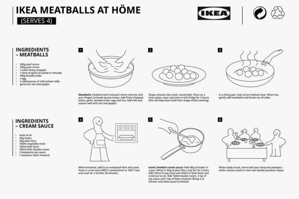Recept Zweedse gehaktballetjes IKEA